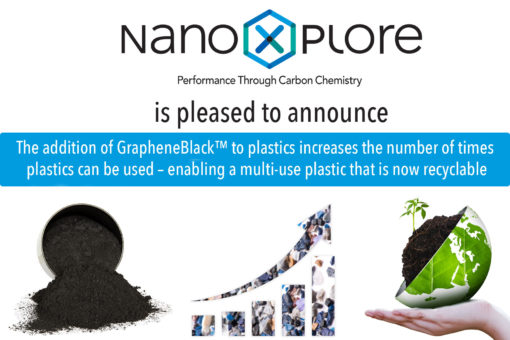 Graphene Black increases recyclability